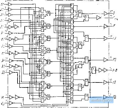 Полная схема АЛУ К564ИПЗ
