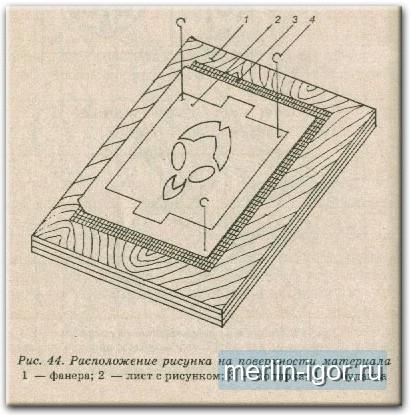 расположение рисунка: